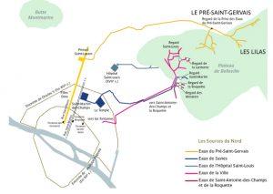 Sources du Nord (Eau de Paris)